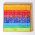 Grimms - 42320 - Rechnen mit Farben